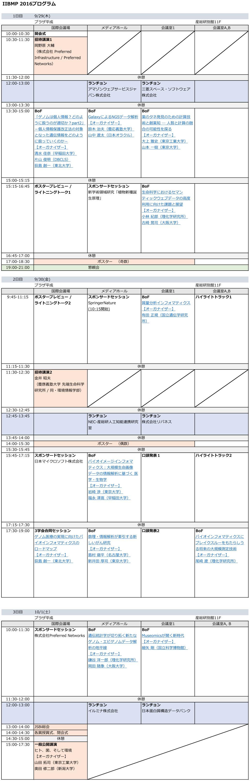 iibmp2016_program_160926